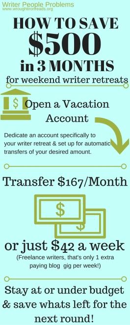 Save $167-Month